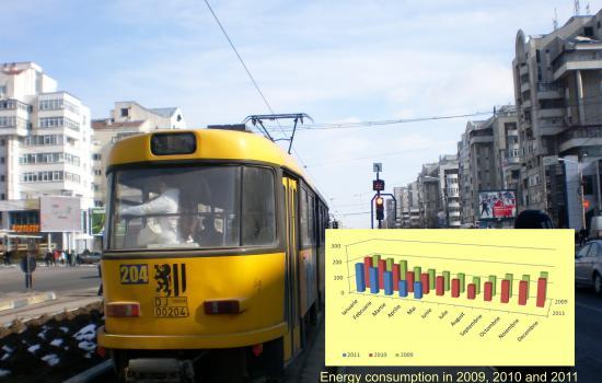 "<a href=""/content/craiova"">Craiova</a> MODERNretrofittingenergy savings tram<a href=""/thematic-categories/cleaner-fleets"" typeof=""skos:Concept"" property=""rdfs:label skos:prefLabel"" datatype="""">Cleaner fleets</a> <a href=""/transport-modes/tram"" typeof=""skos:Concept"" property=""rdfs:label skos:prefLabel"" datatype="""">Tram</a>"